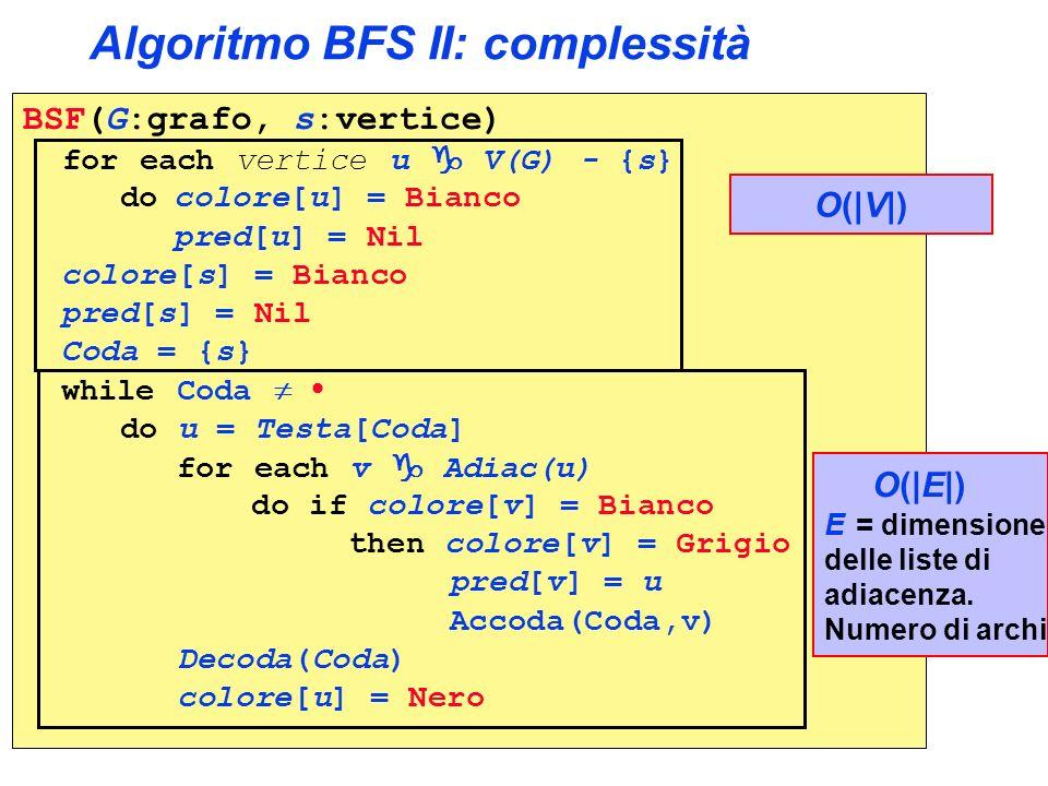 Algoritmo BFS II: complessità