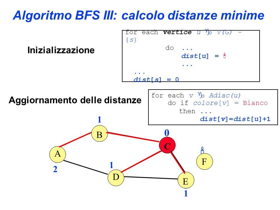 Algoritmo BFS III: calcolo distanze minime