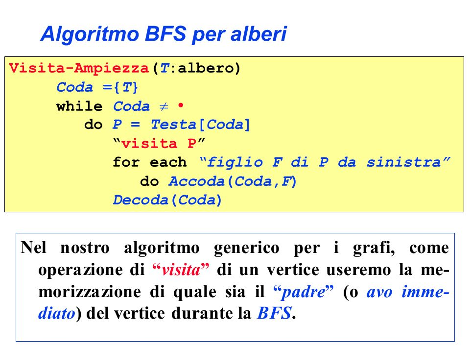 Algoritmo BFS per alberi