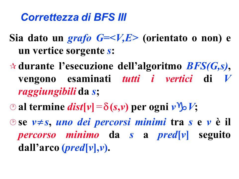 Correttezza di BFS III Sia dato un grafo G=<V,E> (orientato o non) e un vertice sorgente s: