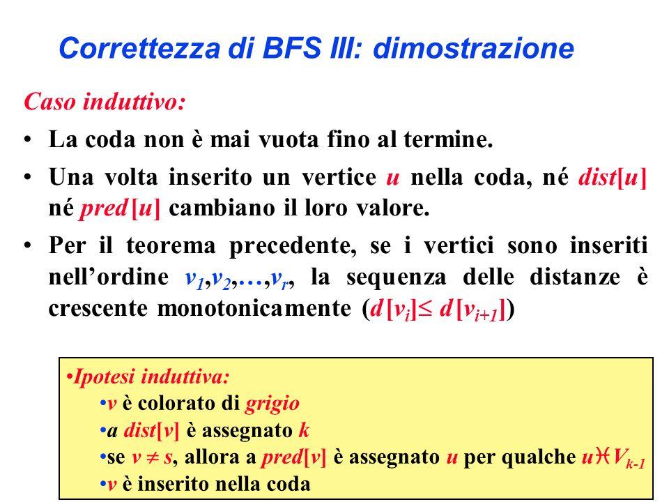 Correttezza di BFS III: dimostrazione