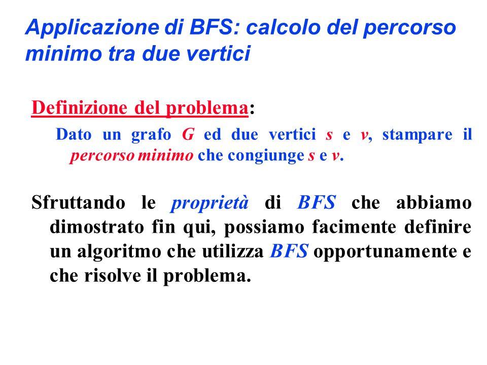 Applicazione di BFS: calcolo del percorso minimo tra due vertici
