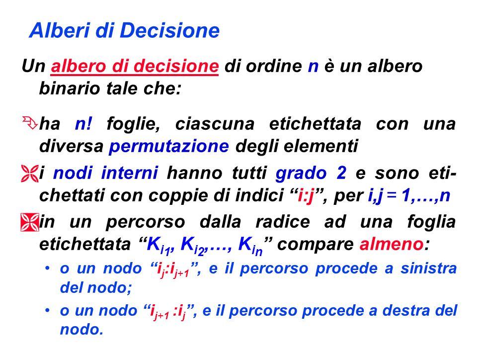Alberi di Decisione Un albero di decisione di ordine n è un albero binario tale che: