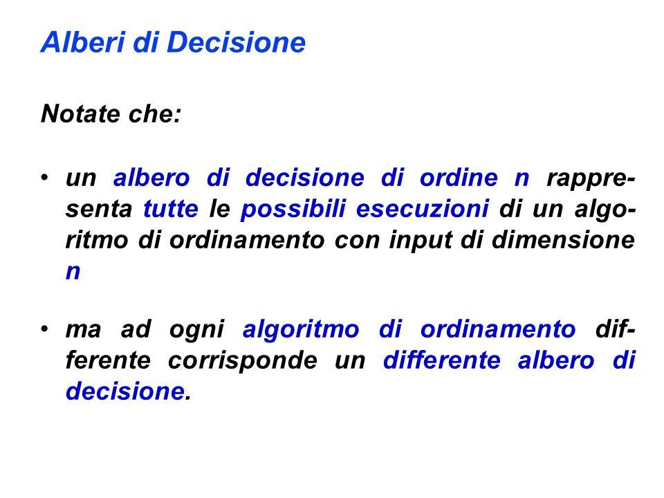 Alberi di Decisione Notate che: