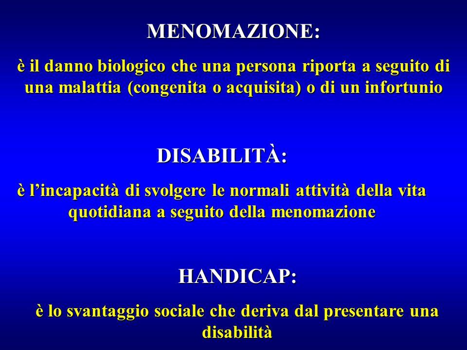 è lo svantaggio sociale che deriva dal presentare una disabilità