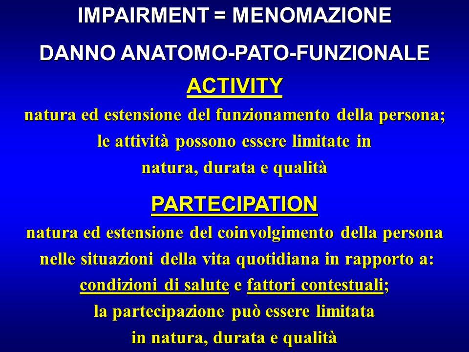 IMPAIRMENT = MENOMAZIONE DANNO ANATOMO-PATO-FUNZIONALE