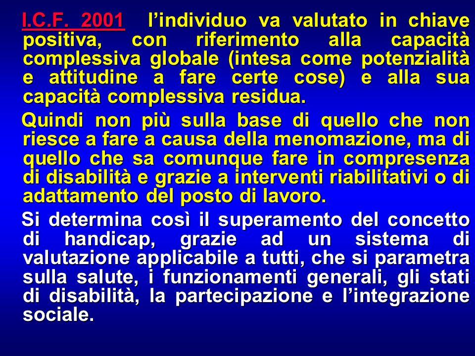 I.C.F. 2001 l'individuo va valutato in chiave positiva, con riferimento alla capacità complessiva globale (intesa come potenzialità e attitudine a fare certe cose) e alla sua capacità complessiva residua.