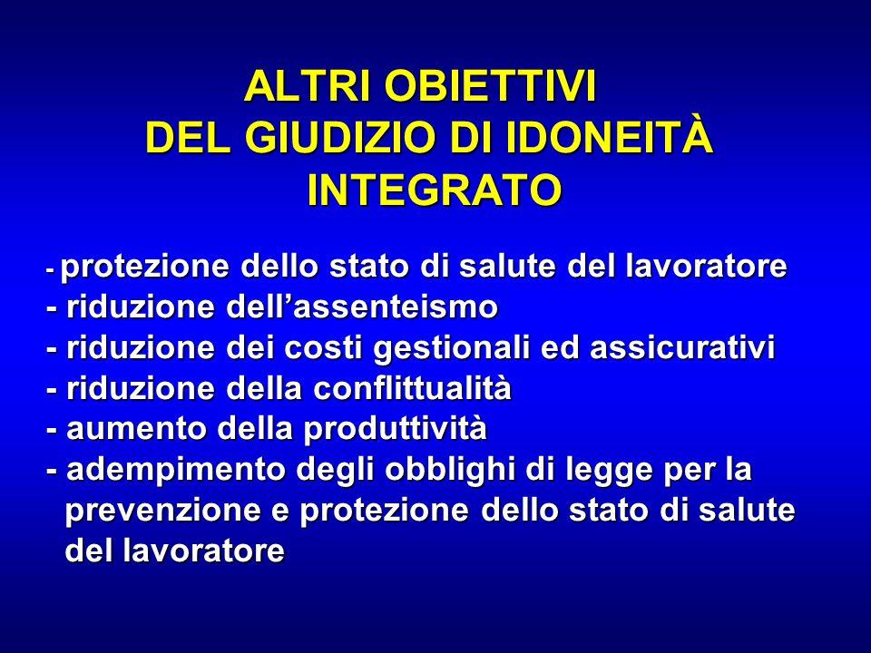 ALTRI OBIETTIVI. DEL GIUDIZIO DI IDONEITÀ