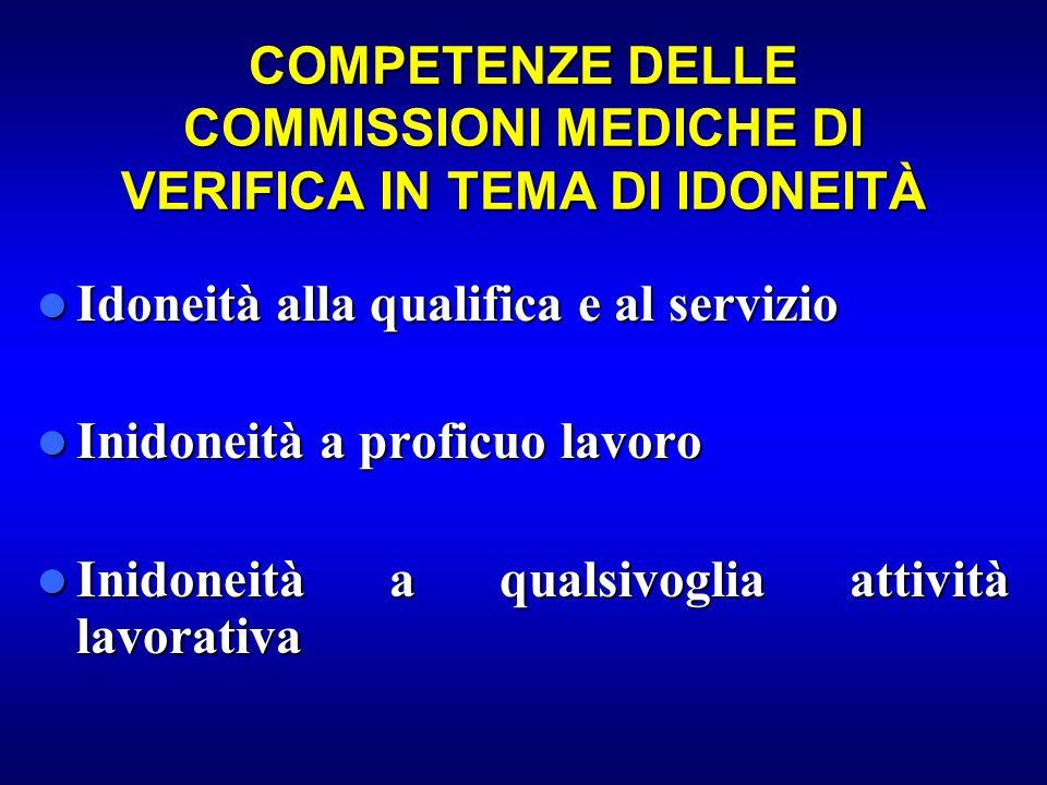 COMPETENZE DELLE COMMISSIONI MEDICHE DI VERIFICA IN TEMA DI IDONEITÀ