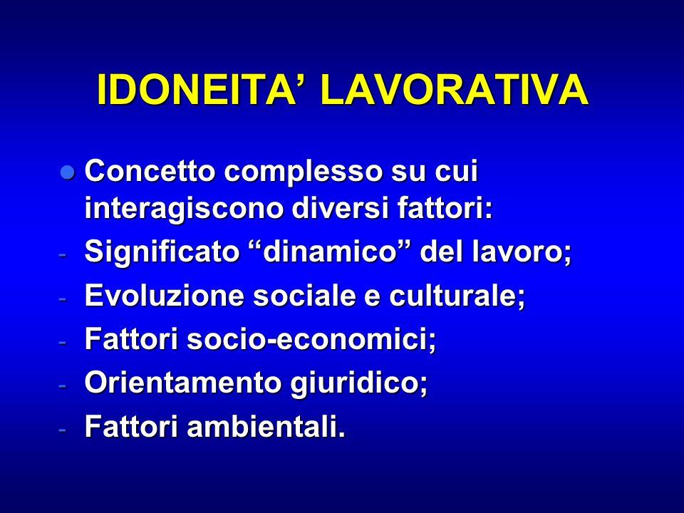 IDONEITA' LAVORATIVA Concetto complesso su cui interagiscono diversi fattori: Significato dinamico del lavoro;