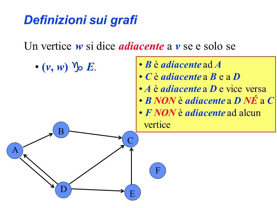 Definizioni sui grafi Un vertice w si dice adiacente a v se e solo se