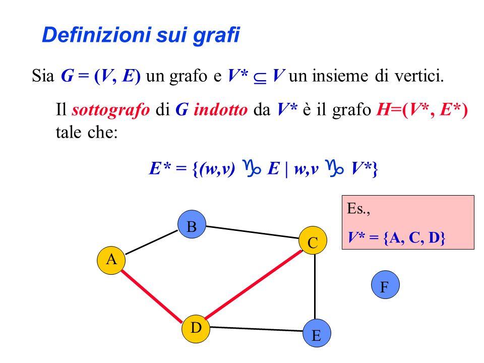 Definizioni sui grafi Sia G = (V, E) un grafo e V*  V un insieme di vertici. Il sottografo di G indotto da V* è il grafo H=(V*, E*) tale che:
