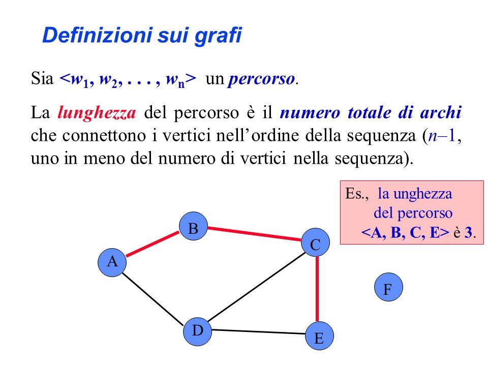 Definizioni sui grafi Sia <w1, w2, . . . , wn> un percorso.