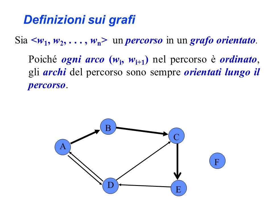 Definizioni sui grafi Sia <w1, w2, . . . , wn> un percorso in un grafo orientato.