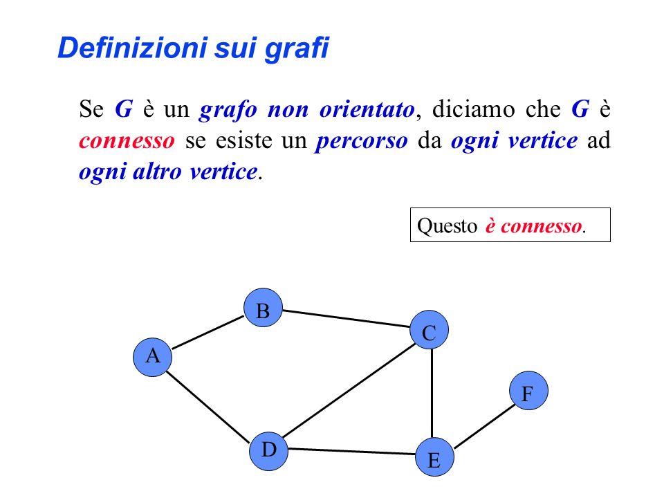 Definizioni sui grafi Se G è un grafo non orientato, diciamo che G è connesso se esiste un percorso da ogni vertice ad ogni altro vertice.