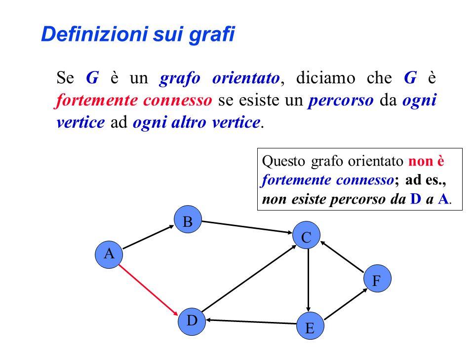 Definizioni sui grafi Se G è un grafo orientato, diciamo che G è fortemente connesso se esiste un percorso da ogni vertice ad ogni altro vertice.