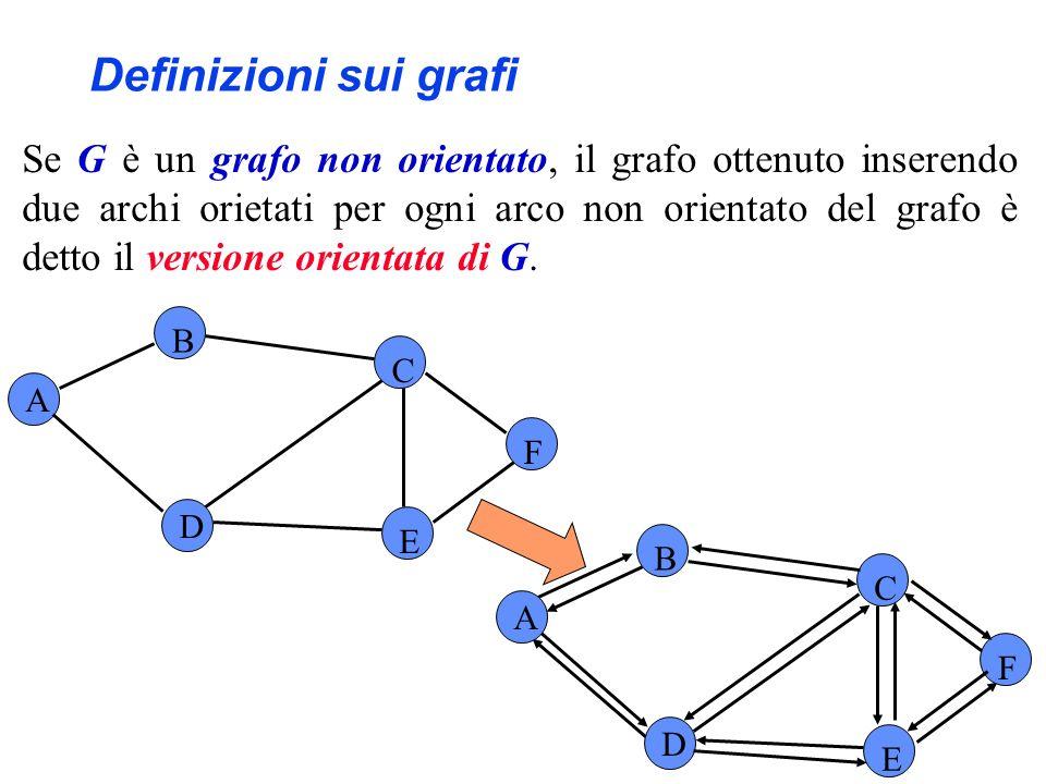 Definizioni sui grafi