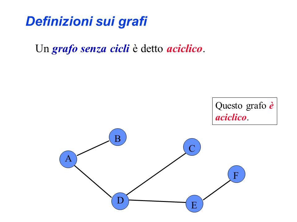 Definizioni sui grafi Un grafo senza cicli è detto aciclico.