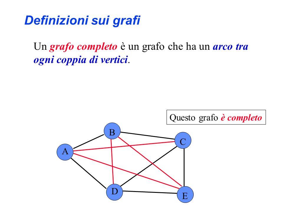 Definizioni sui grafi Un grafo completo è un grafo che ha un arco tra ogni coppia di vertici. Questo grafo è completo.