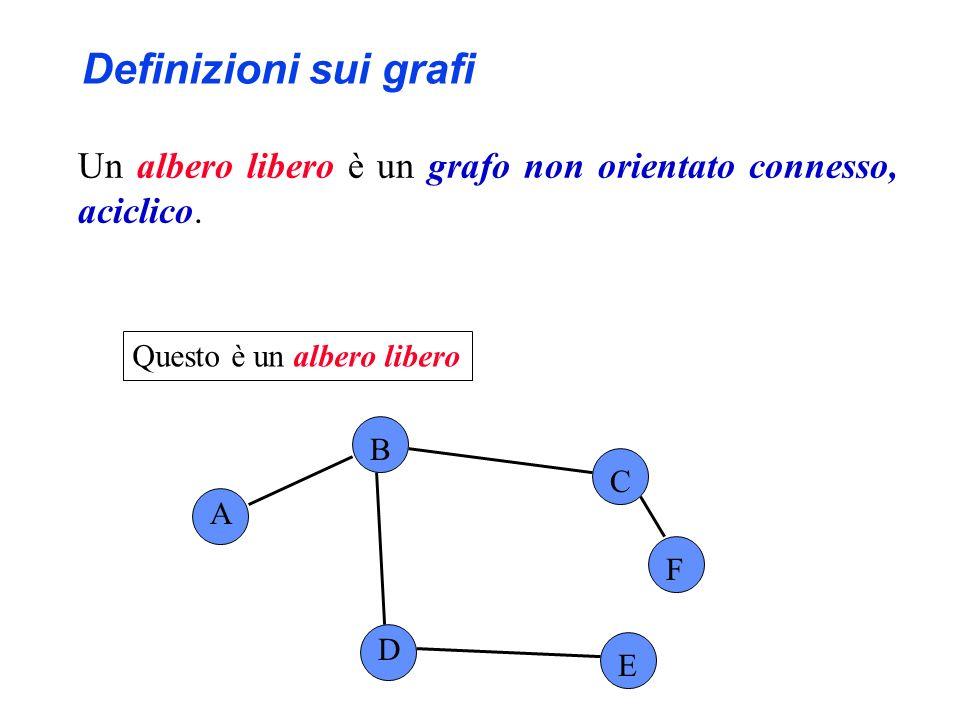 Definizioni sui grafi Un albero libero è un grafo non orientato connesso, aciclico. Questo è un albero libero.