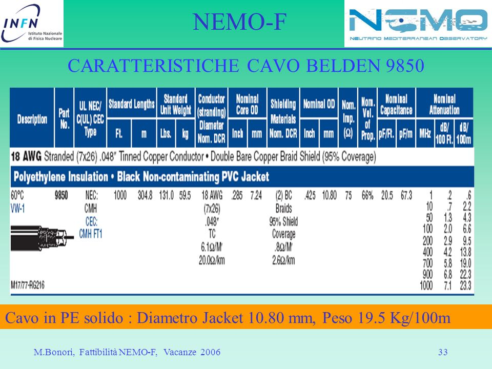 CARATTERISTICHE CAVO BELDEN 9850