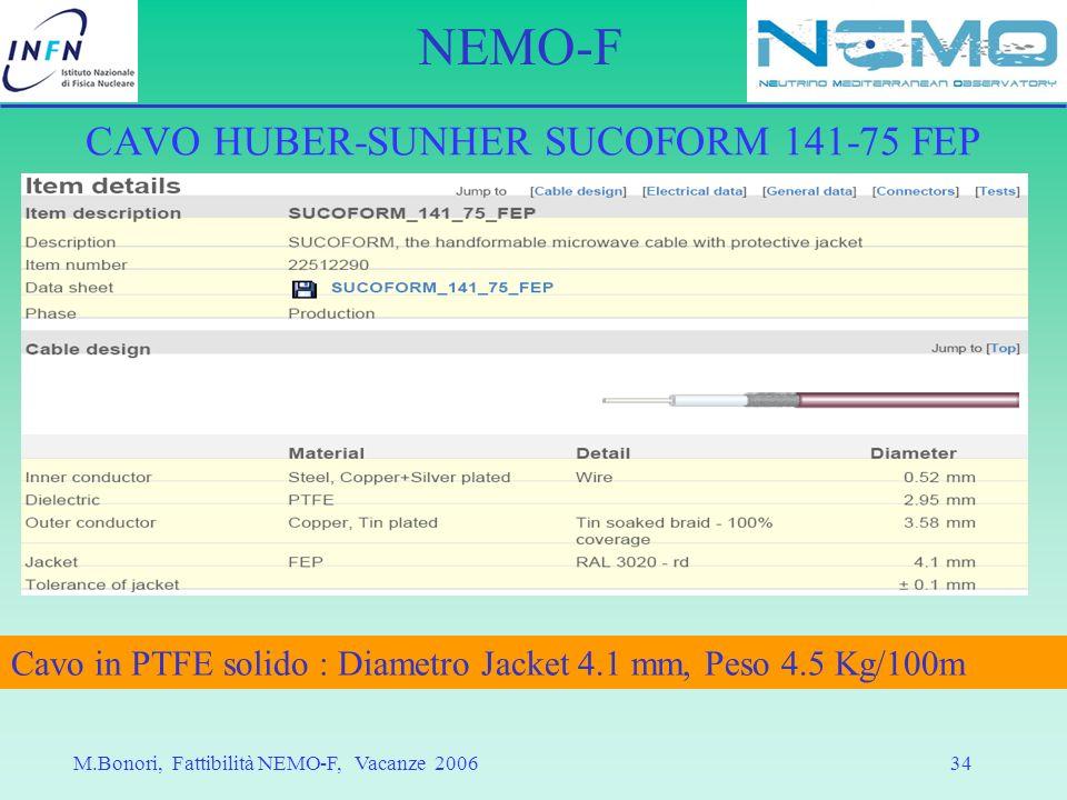 CAVO HUBER-SUNHER SUCOFORM 141-75 FEP