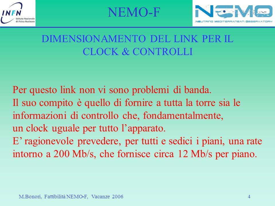 DIMENSIONAMENTO DEL LINK PER IL CLOCK & CONTROLLI
