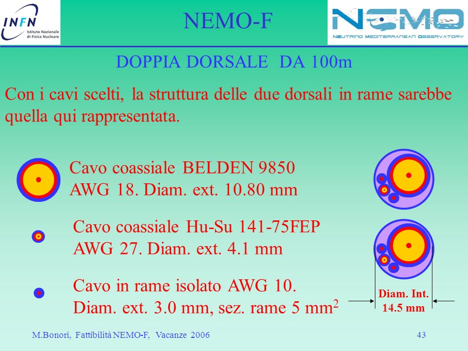 Cavo coassiale Hu-Su FEP AWG 27. Diam. ext. 4.1 mm