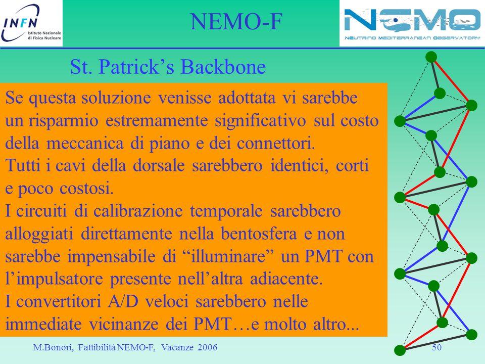 St. Patrick's Backbone