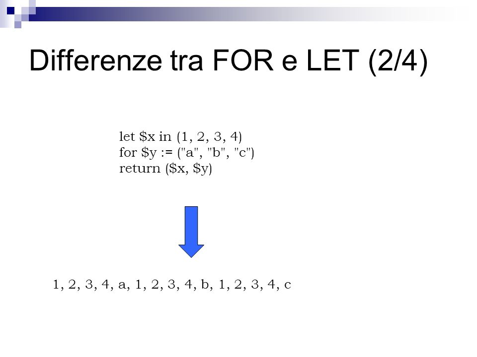 Differenze tra FOR e LET (2/4)