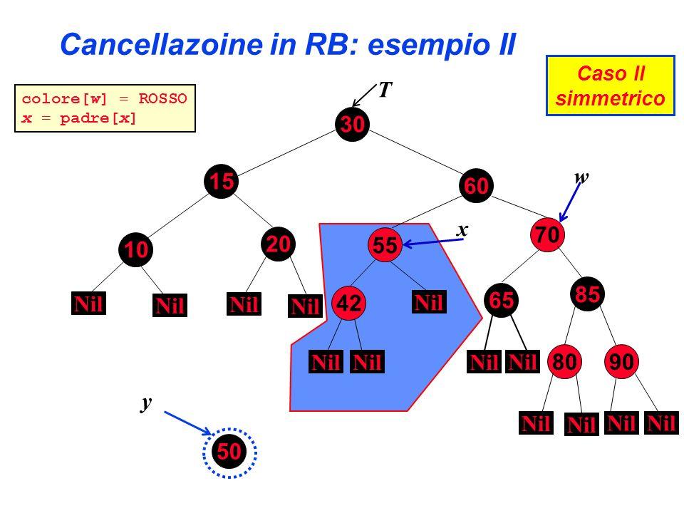 Cancellazoine in RB: esempio II