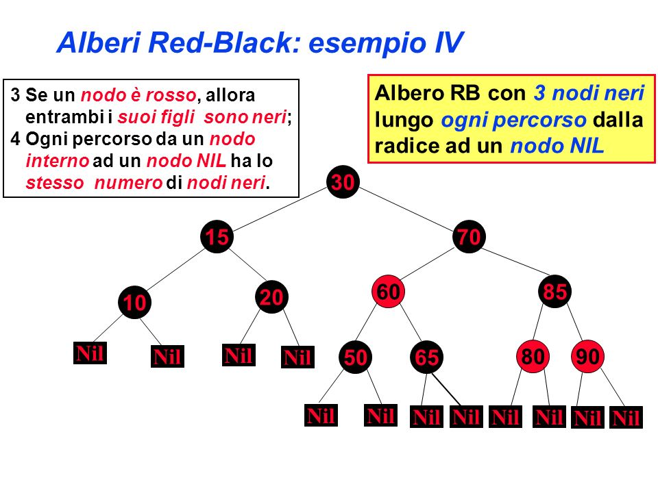 Alberi Red-Black: esempio IV