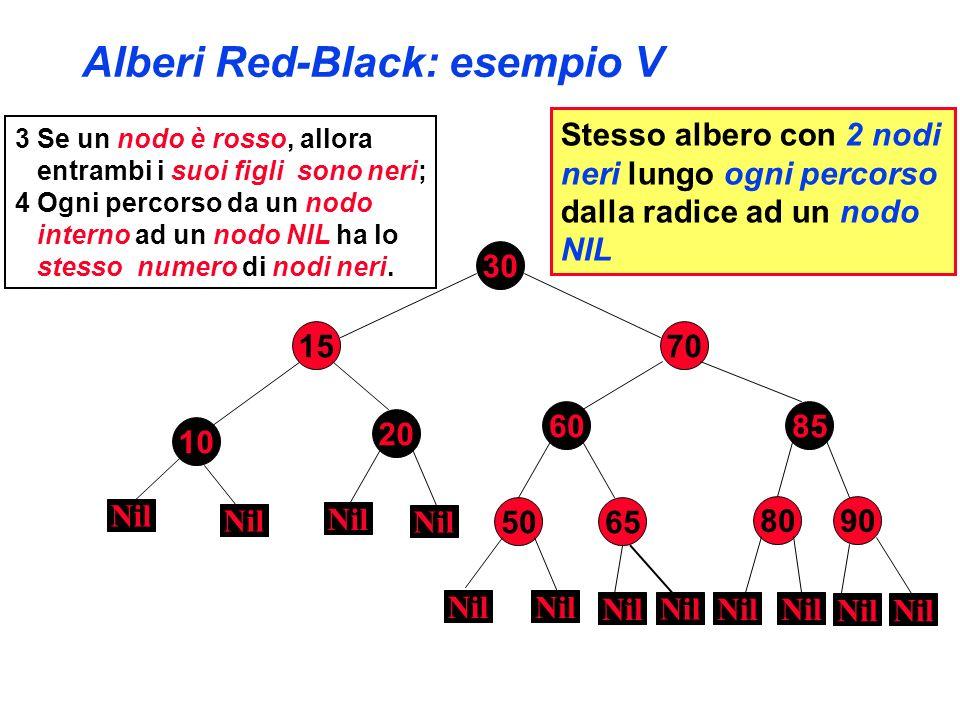 Alberi Red-Black: esempio V