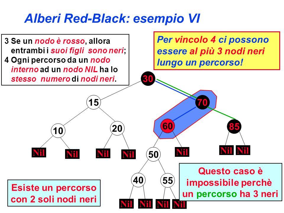 Alberi Red-Black: esempio VI