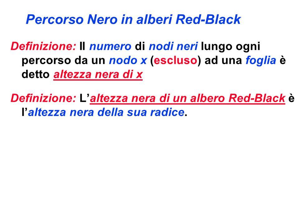 Percorso Nero in alberi Red-Black