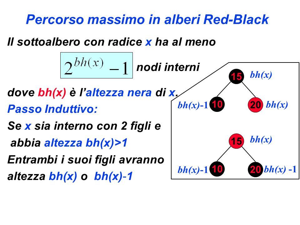 Percorso massimo in alberi Red-Black