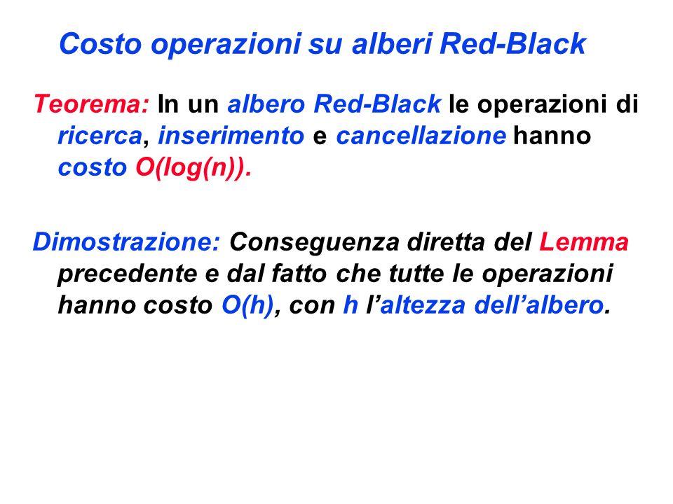 Costo operazioni su alberi Red-Black