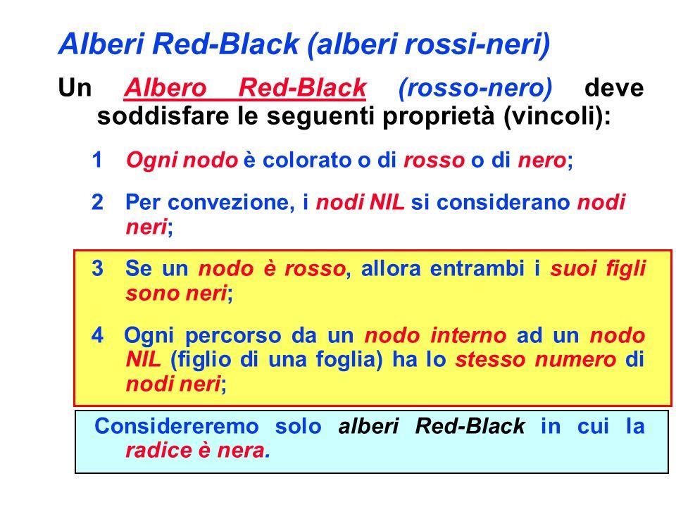 Alberi Red-Black (alberi rossi-neri)