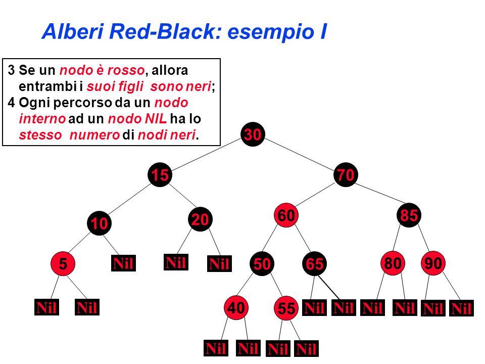 Alberi Red-Black: esempio I
