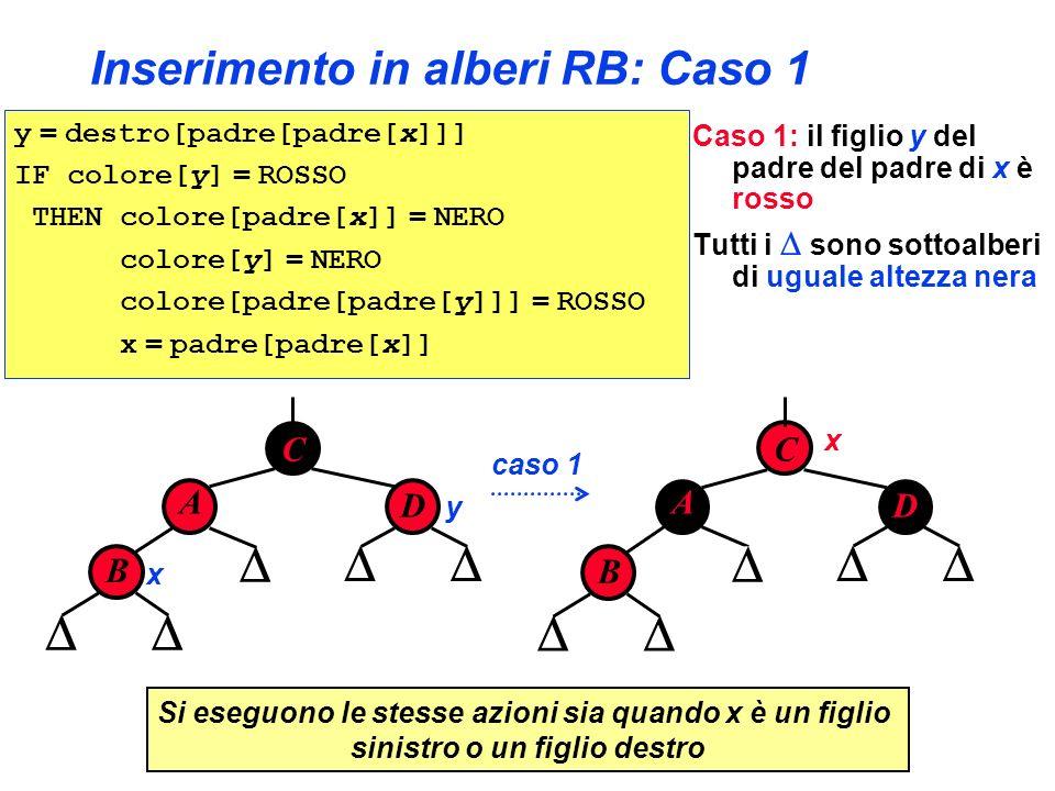 Inserimento in alberi RB: Caso 1
