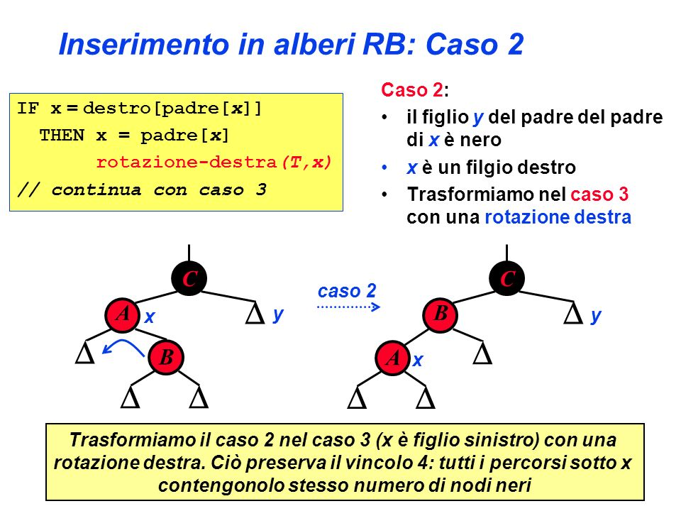 Inserimento in alberi RB: Caso 2