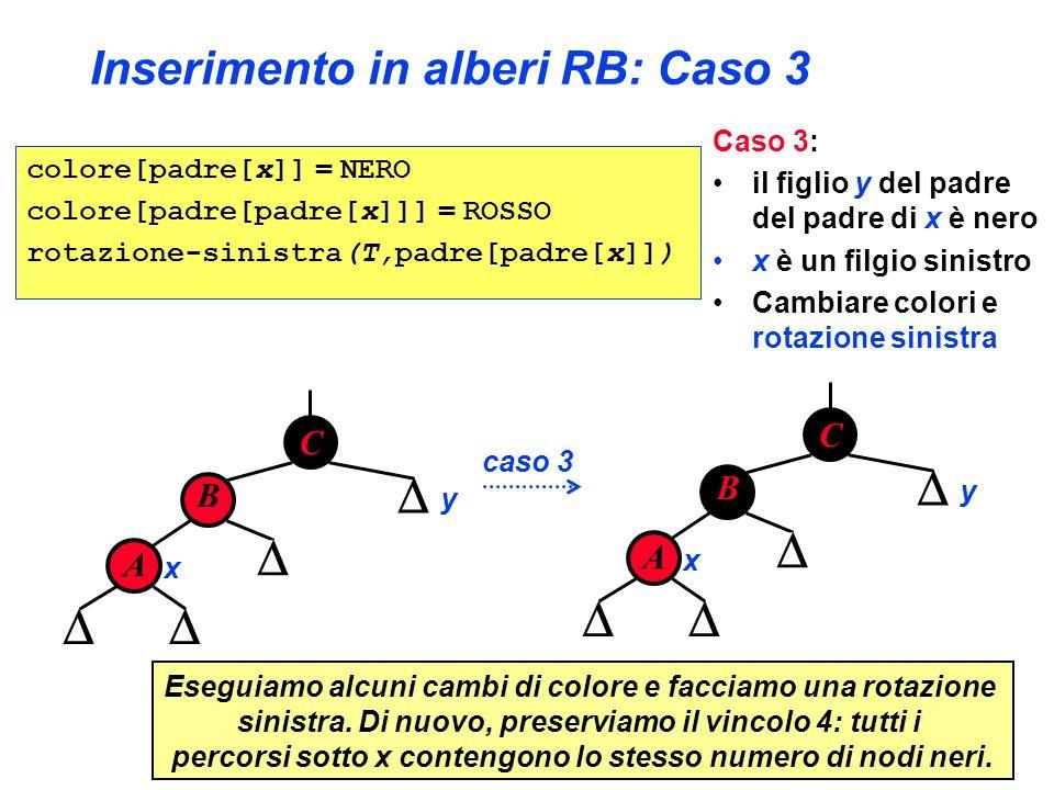 Inserimento in alberi RB: Caso 3