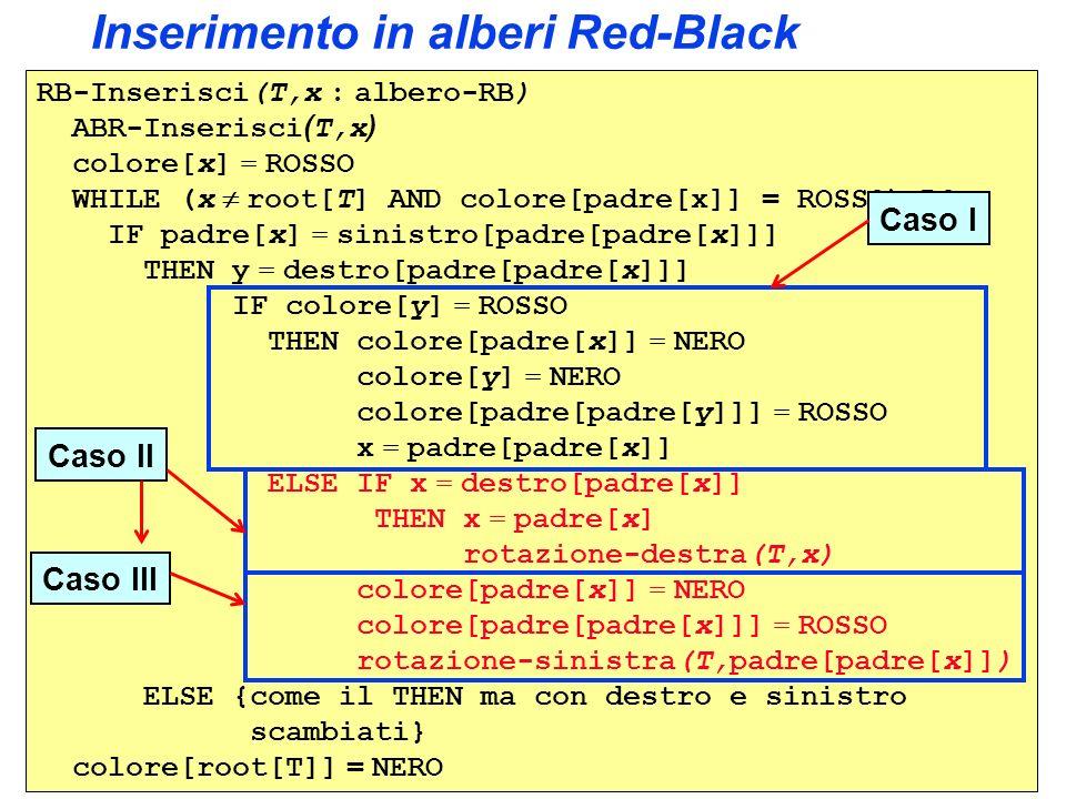 Inserimento in alberi Red-Black