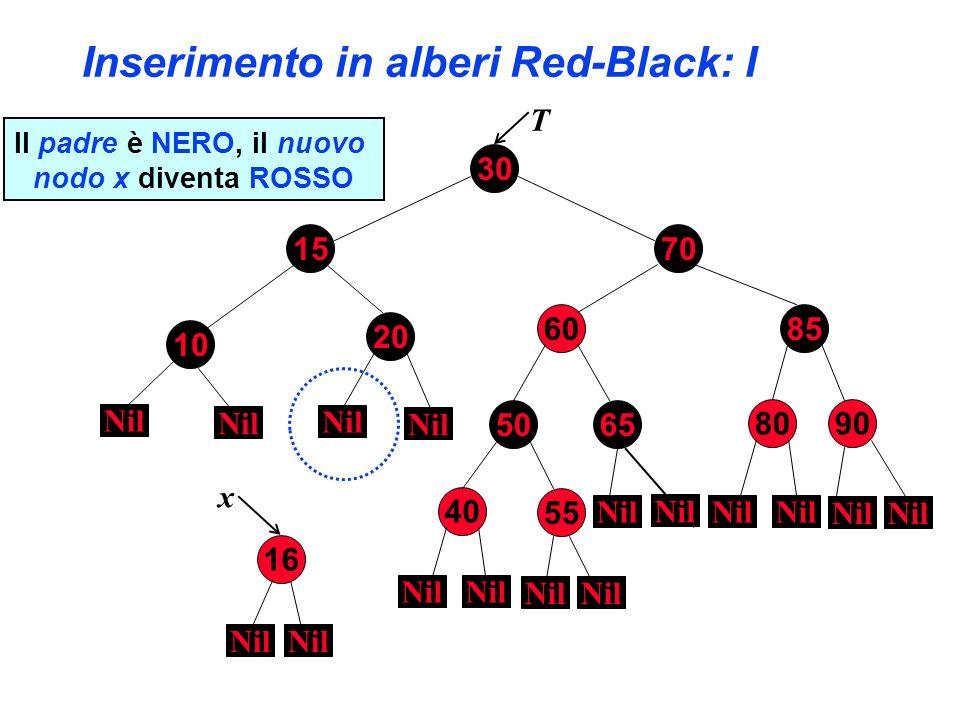 Inserimento in alberi Red-Black: I