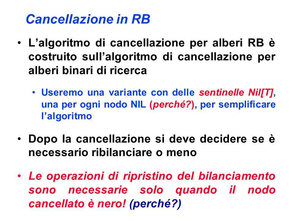 Cancellazione in RB L'algoritmo di cancellazione per alberi RB è costruito sull'algoritmo di cancellazione per alberi binari di ricerca.