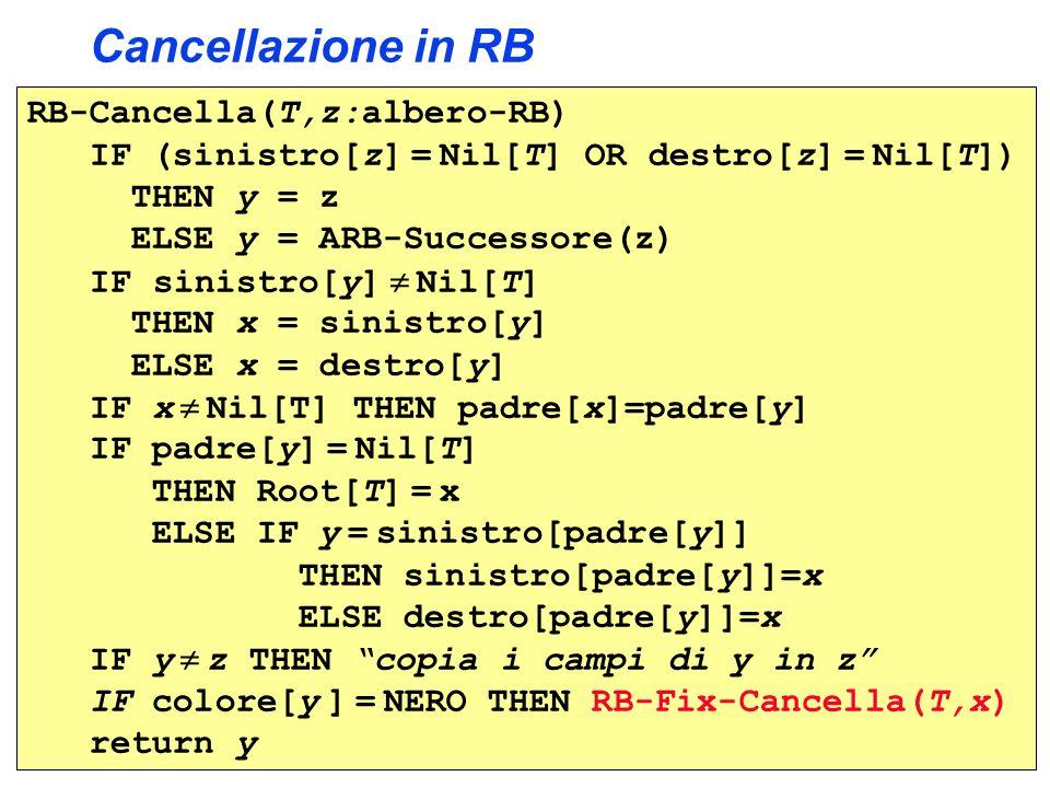 Cancellazione in RB RB-Cancella(T,z:albero-RB)