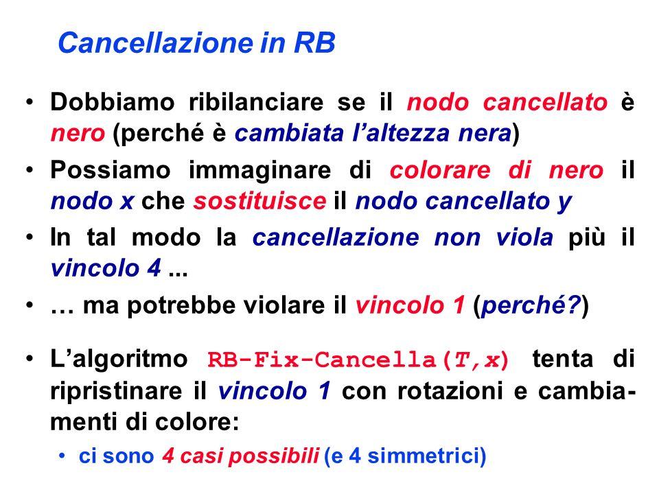 Cancellazione in RB Dobbiamo ribilanciare se il nodo cancellato è nero (perché è cambiata l'altezza nera)
