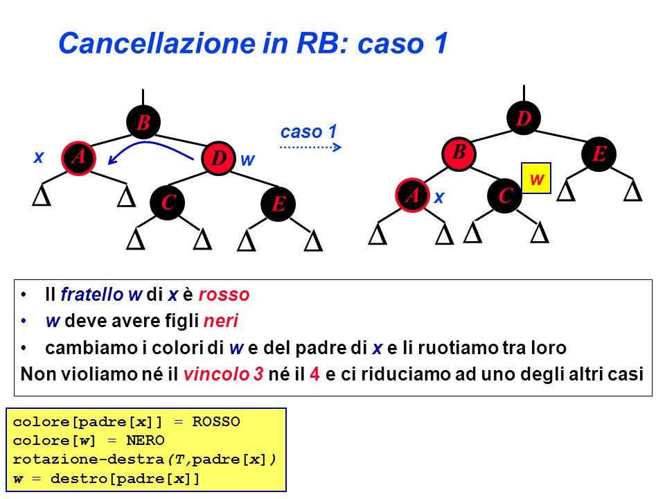 Cancellazione in RB: caso 1