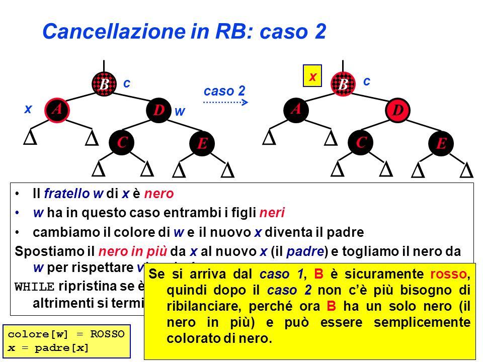 Cancellazione in RB: caso 2