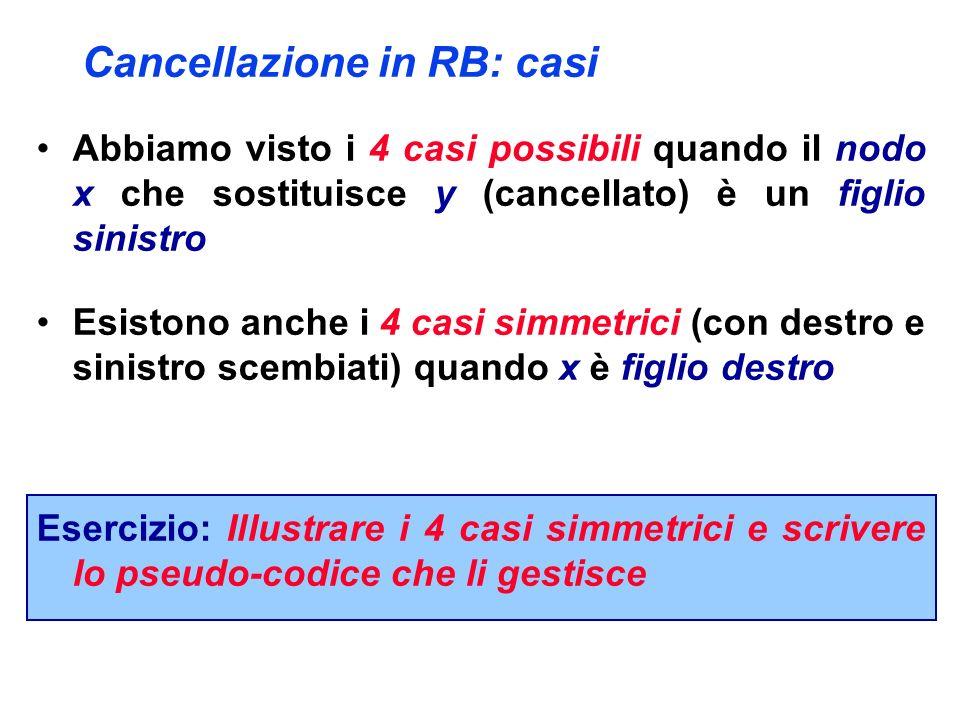 Cancellazione in RB: casi